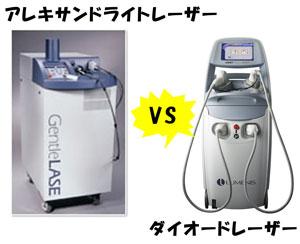 アレキサンドライトレーザー VS ダイオードレーザー