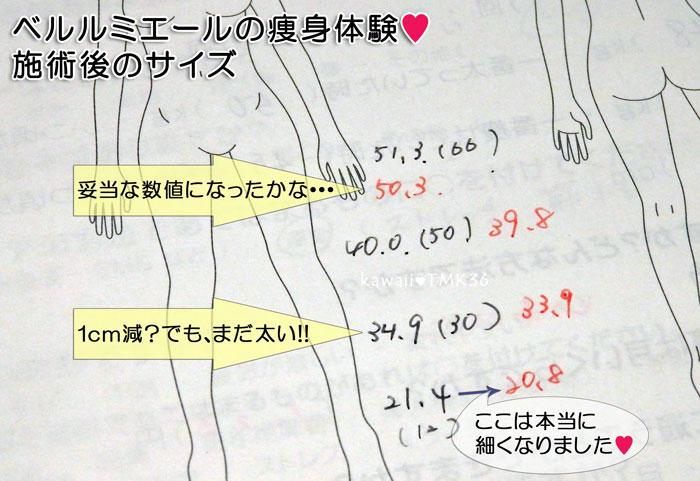 ベルルミエール痩身体験、施術後のサイズ