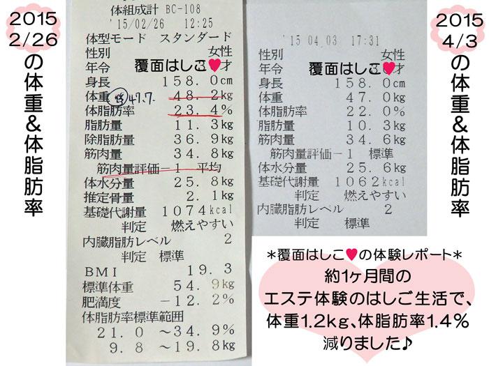 全身の体重&体脂肪率の変化