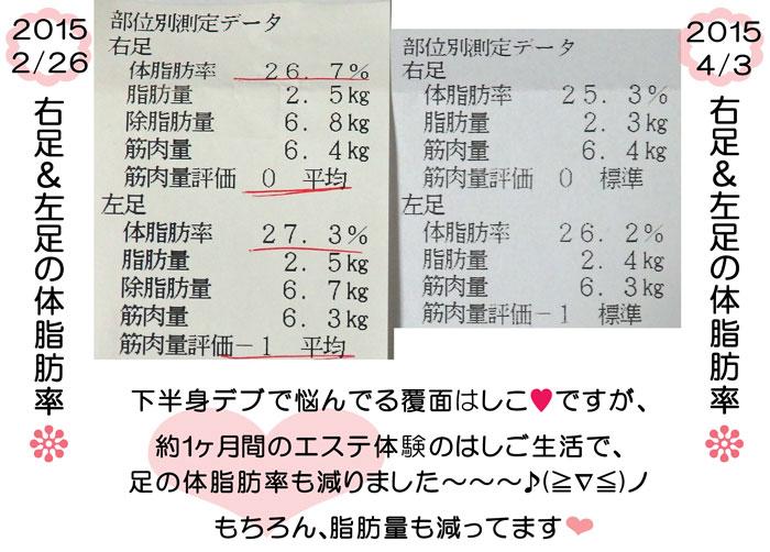 両足の体脂肪率&体脂肪量の変化