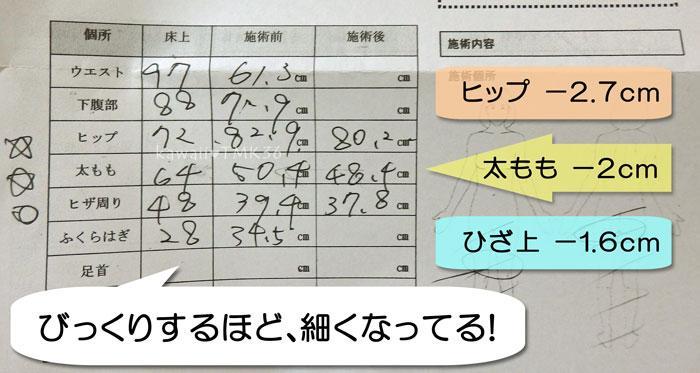 SBS tokyoの体験1回目のサイズ変化