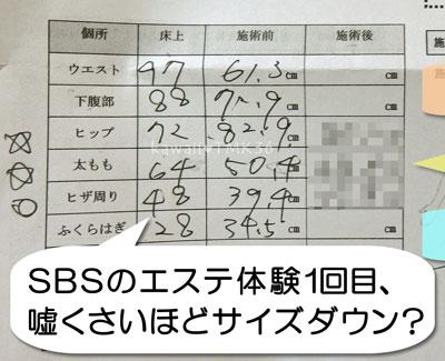 SBS tokyoのエステ体験で、嘘くさいほどサイズダウン?
