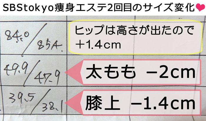 SBS tokyo痩身エステ2回目のサイズ変化