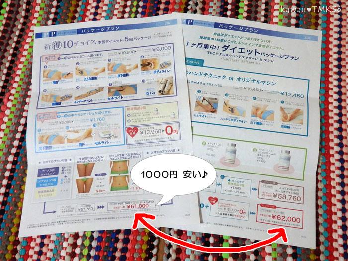 1ヶ月集中ダイエットパッケージプランより1000円安い