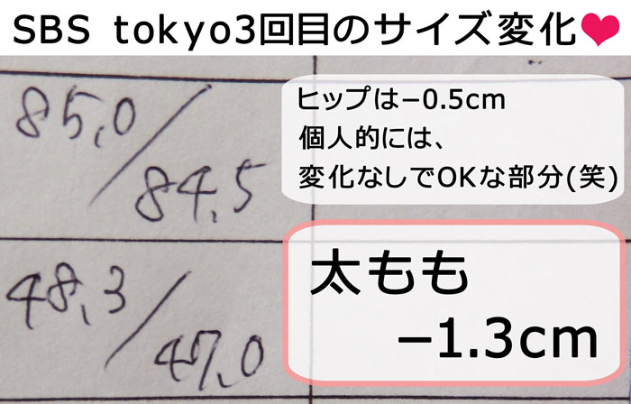 SBS東京3回目のサイズ変化