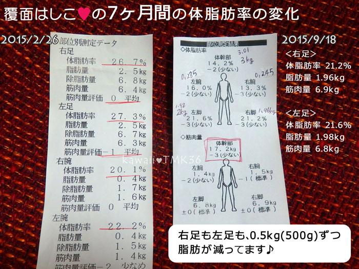 7ヶ月前と脚の体脂肪率の変化を比べてみた♪