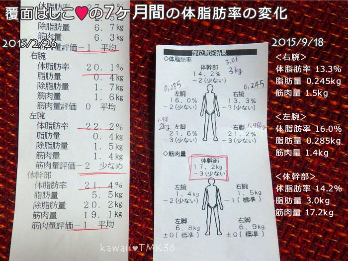 7ヶ月前と上半身の体脂肪率の変化を比べてみた♪