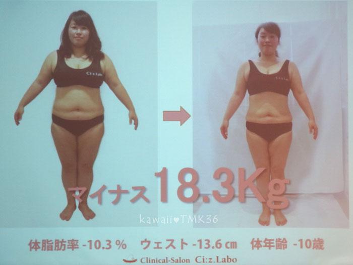 シーズラボダイエットコンテスト2016 エントリーNo.3