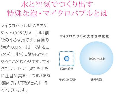 マイクロバブルと普通の泡のサイズ比較