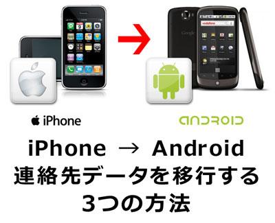 iPhoneからAndroidへ、連絡先データを移行する3つの方法