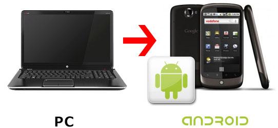 パソコンに保存したデータをGmail経由でAndroidに移行
