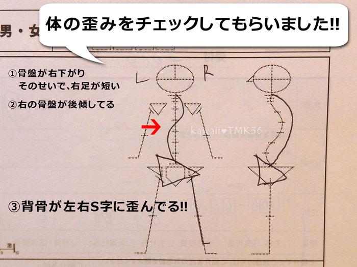カラダファクトリーで体の歪みチェック(3)
