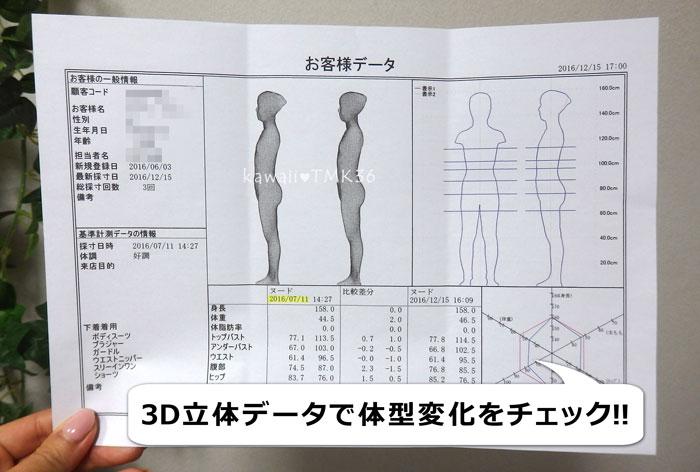 3D立体データで体型の変化をチェック!