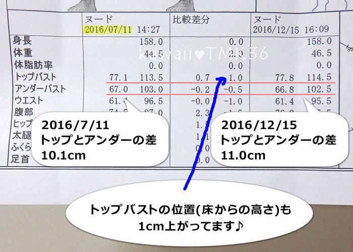 2016年7月の3D採寸データと2016年12月の3D採寸データを比較!